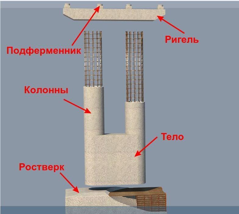 Черчеж опоры Крымского моста