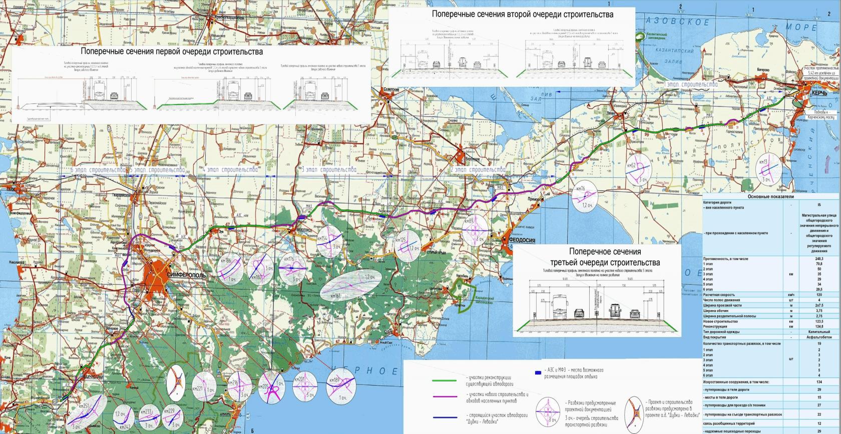 Карта новой федеральной трассы Таврида от Керчи до Севастополя с основными этапами строительства, транспортными развязками, новыми АЗС и объектами инсфраструктуры