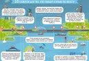10 советов тем, кто собирается посетить Крым через Мост в 2018 году