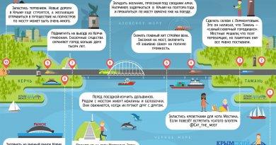 В Крым через мост 2018