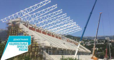 Строительно-монтажные работы на ялтинской спортбазе «Авангард» проходят в штатном режиме | Правительство Республики Крым